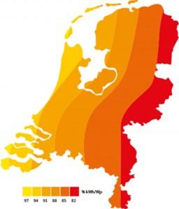 Opbrengst zonnepanelen Nederland